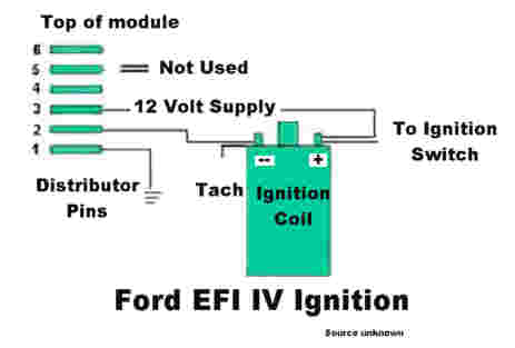 ford final drive ratios chart � 2 3l engine fastener torque specs � efi iv  wiring diagram