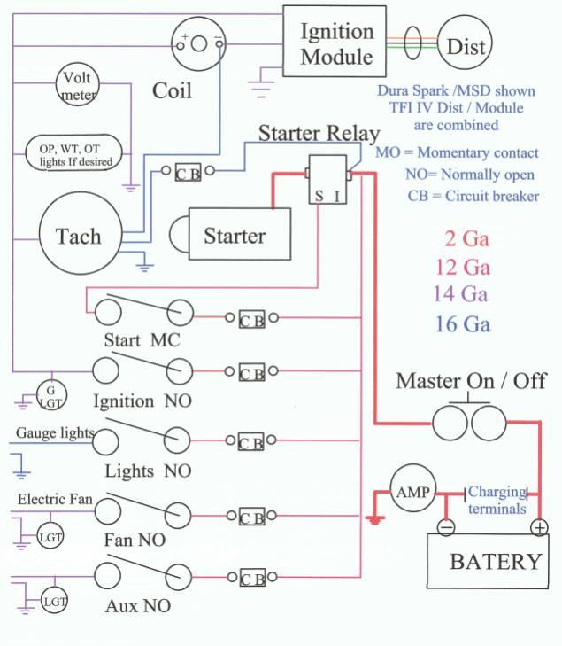 Basic Race Car Wiring Diagram from www.powerbyace.com